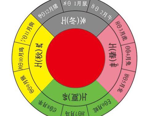 央视走遍中国:彝族的历法