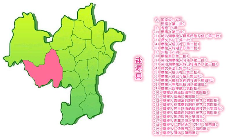 盐源县非遗项目