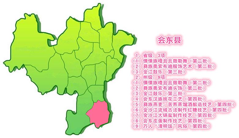 会东县非遗项目