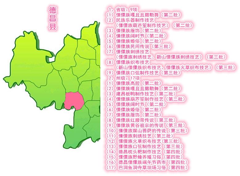 德昌县非遗项目